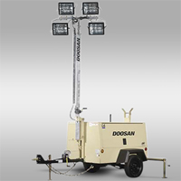 light tower trailer 1500w L8 4MH